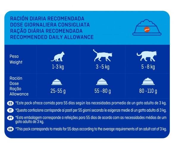 Brekkies Cat Urinary Care - Уринарна храна за котки